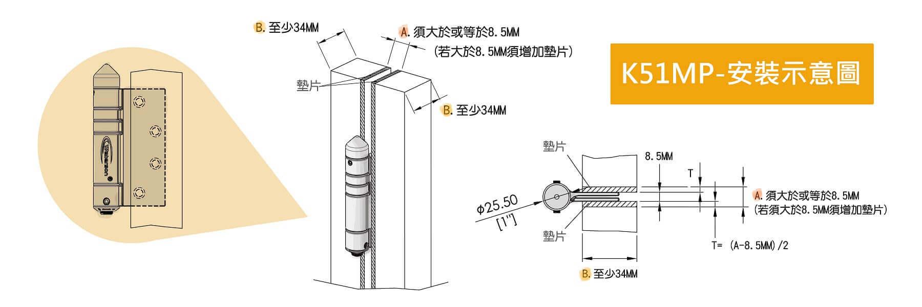 K51MP-安裝說明圖