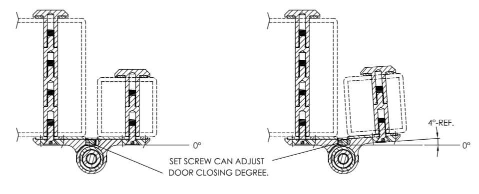 door closing degree
